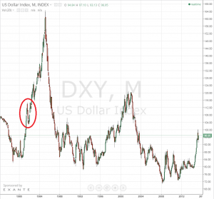 20150526_dxy